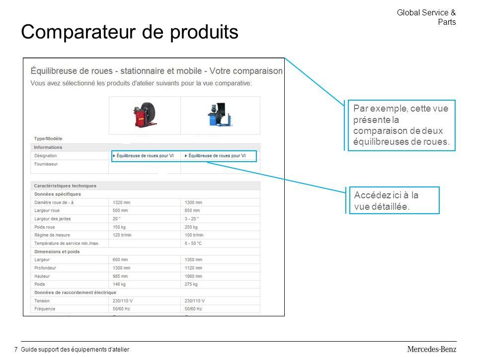 Global Service & Parts Guide support des équipements d atelier7 Comparateur de produits Par exemple, cette vue présente la comparaison de deux équilibreuses de roues.