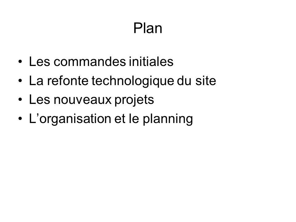Plan Les commandes initiales La refonte technologique du site Les nouveaux projets Lorganisation et le planning
