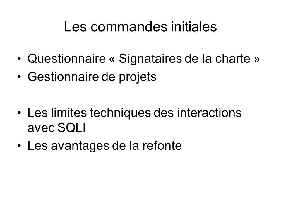 Les commandes initiales Questionnaire « Signataires de la charte » Gestionnaire de projets Les limites techniques des interactions avec SQLI Les avantages de la refonte