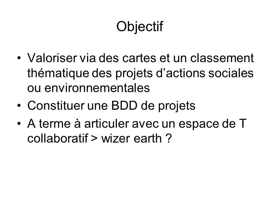 Objectif Valoriser via des cartes et un classement thématique des projets dactions sociales ou environnementales Constituer une BDD de projets A terme à articuler avec un espace de T collaboratif > wizer earth ?