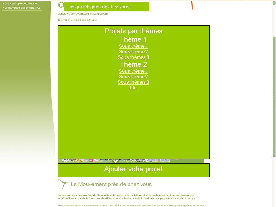 Projets par thèmes Thème 1 Sous-thème 1 Sous-thème 2 Sous-thèmes 3 Thème 2 Sous-thème 1 Sous-thème 2 Sous-thèmes 3 Etc.