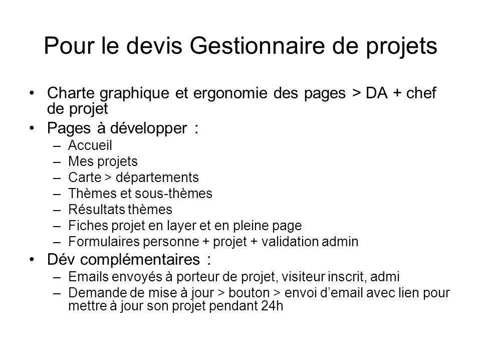 Pour le devis Gestionnaire de projets Charte graphique et ergonomie des pages > DA + chef de projet Pages à développer : –Accueil –Mes projets –Carte > départements –Thèmes et sous-thèmes –Résultats thèmes –Fiches projet en layer et en pleine page –Formulaires personne + projet + validation admin Dév complémentaires : –Emails envoyés à porteur de projet, visiteur inscrit, admi –Demande de mise à jour > bouton > envoi demail avec lien pour mettre à jour son projet pendant 24h
