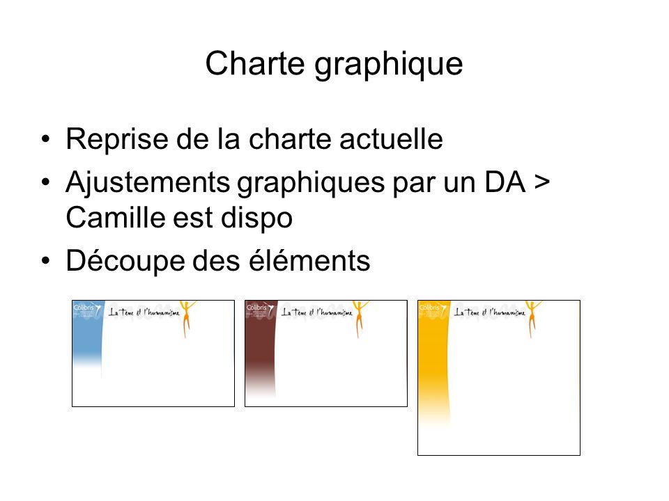 Transformations graphiques et ergonomiques de ce formulaire Détailler le fonctionnement