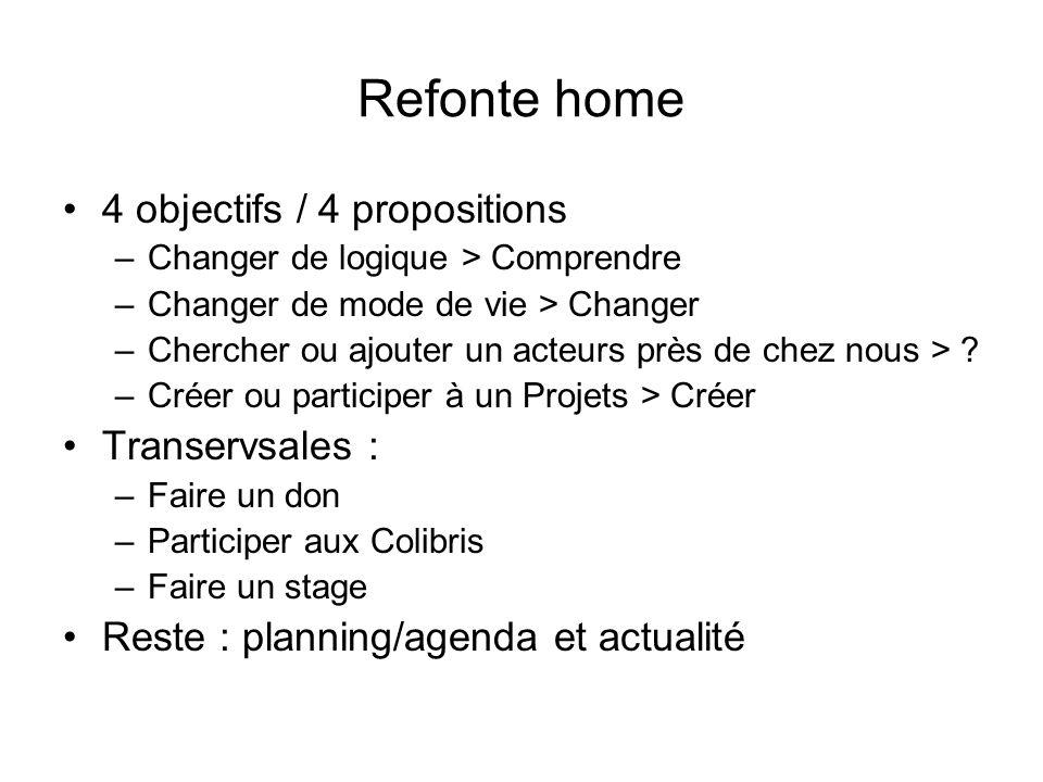 Carte de France des groupes locaux Détailler les besoins En attendant > Liste simple avec les groupes sous forme darticles Puis dans le gestionnaire avec carte