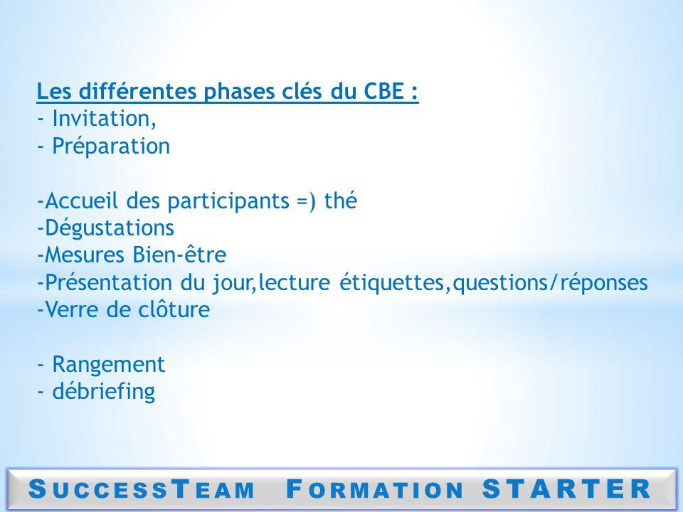 S UCCESS T EAM F ORMATION STARTER Les différentes phases clés du CBE : - Invitation, - Préparation -Accueil des participants =) thé -Dégustations -Mes