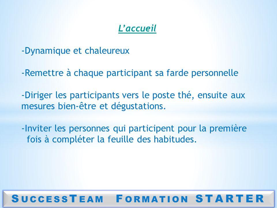 S UCCESS T EAM F ORMATION STARTER Laccueil -Dynamique et chaleureux -Remettre à chaque participant sa farde personnelle -Diriger les participants vers