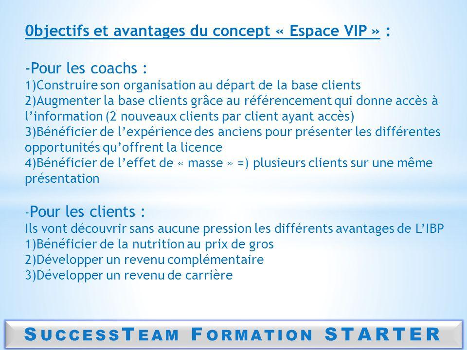 S UCCESS T EAM F ORMATION STARTER 0bjectifs et avantages du concept « Espace VIP » : -Pour les coachs : 1)Construire son organisation au départ de la