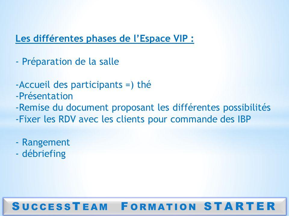 S UCCESS T EAM F ORMATION STARTER Les différentes phases de lEspace VIP : - Préparation de la salle -Accueil des participants =) thé -Présentation -Re
