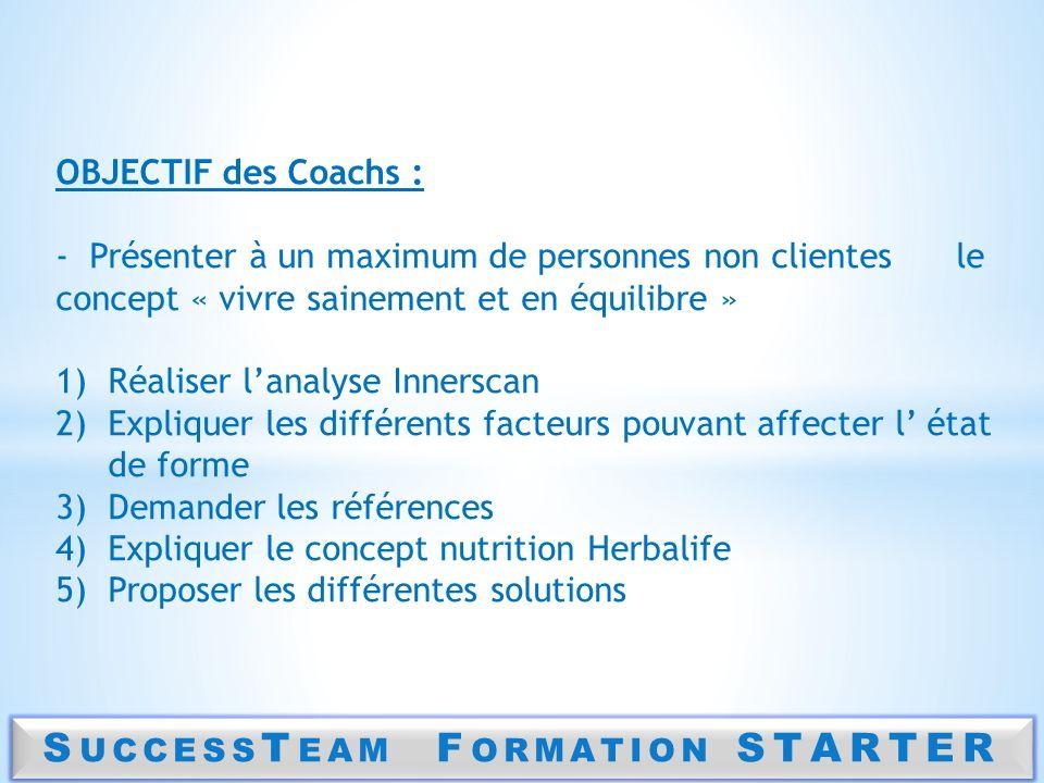 S UCCESS T EAM F ORMATION STARTER OBJECTIF des Coachs : - Présenter à un maximum de personnes non clientes le concept « vivre sainement et en équilibr