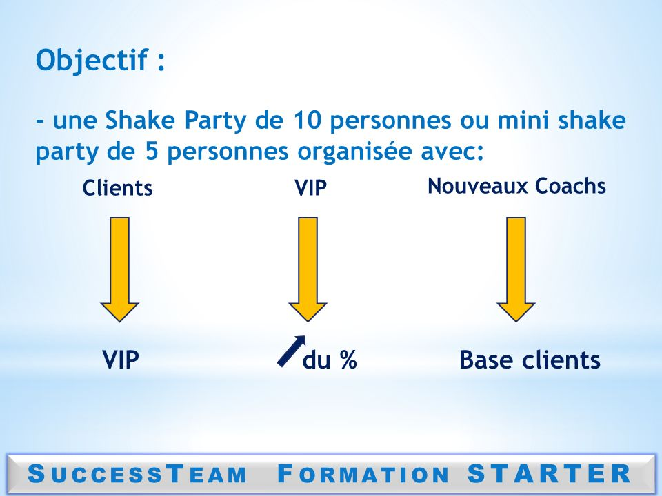 S UCCESS T EAM F ORMATION STARTER Objectif : - une Shake Party de 10 personnes ou mini shake party de 5 personnes organisée avec: Clients VIP Nouveaux