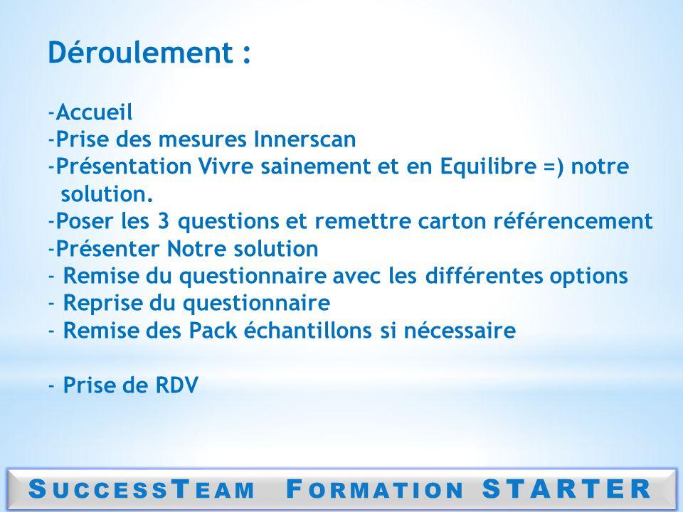 S UCCESS T EAM F ORMATION STARTER Déroulement : -Accueil -Prise des mesures Innerscan -Présentation Vivre sainement et en Equilibre =) notre solution.