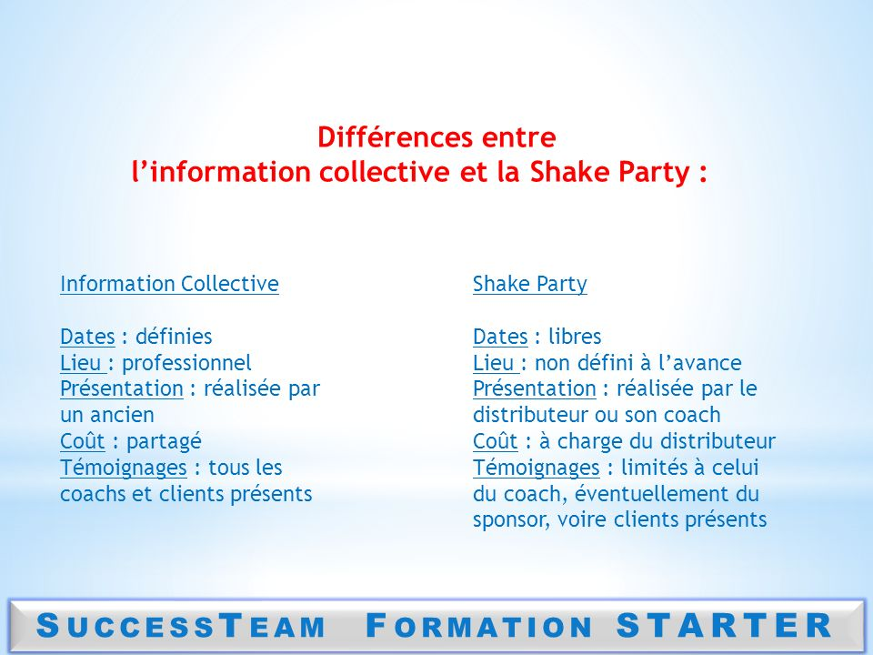 S UCCESS T EAM F ORMATION STARTER Différences entre linformation collective et la Shake Party : Information Collective Dates : définies Lieu : profess