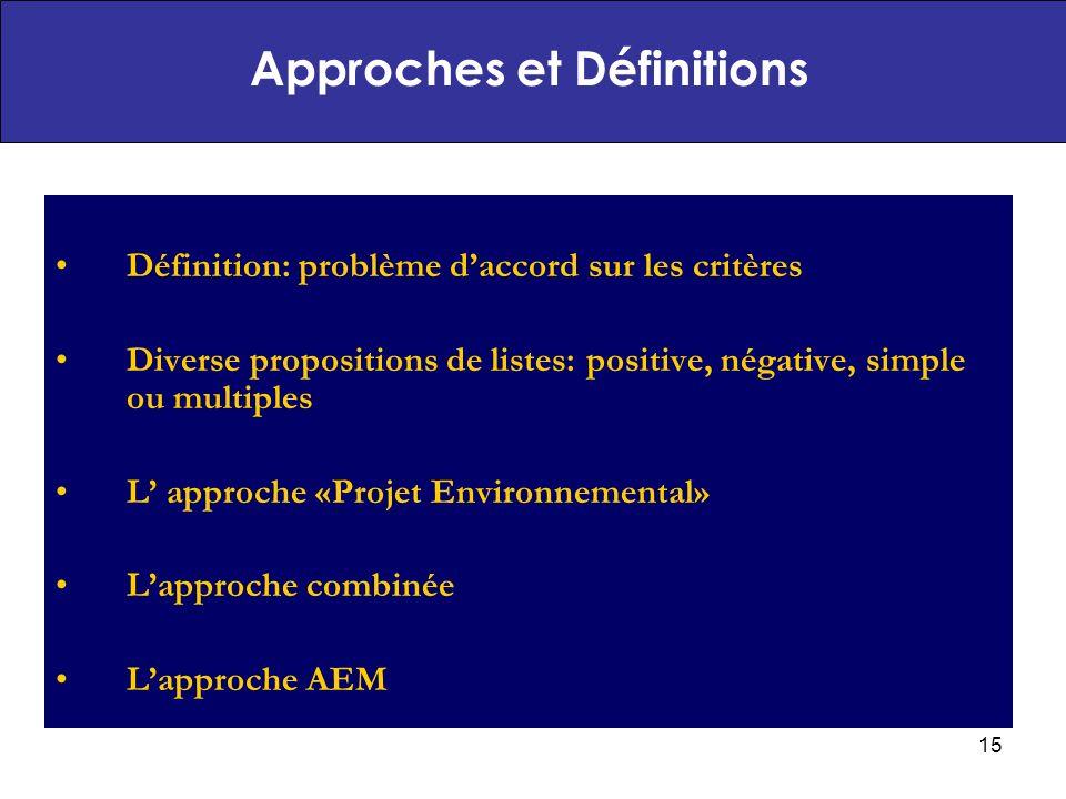 15 Définition: problème daccord sur les critères Diverse propositions de listes: positive, négative, simple ou multiples L approche «Projet Environnemental» Lapproche combinée Lapproche AEM Approches et Définitions
