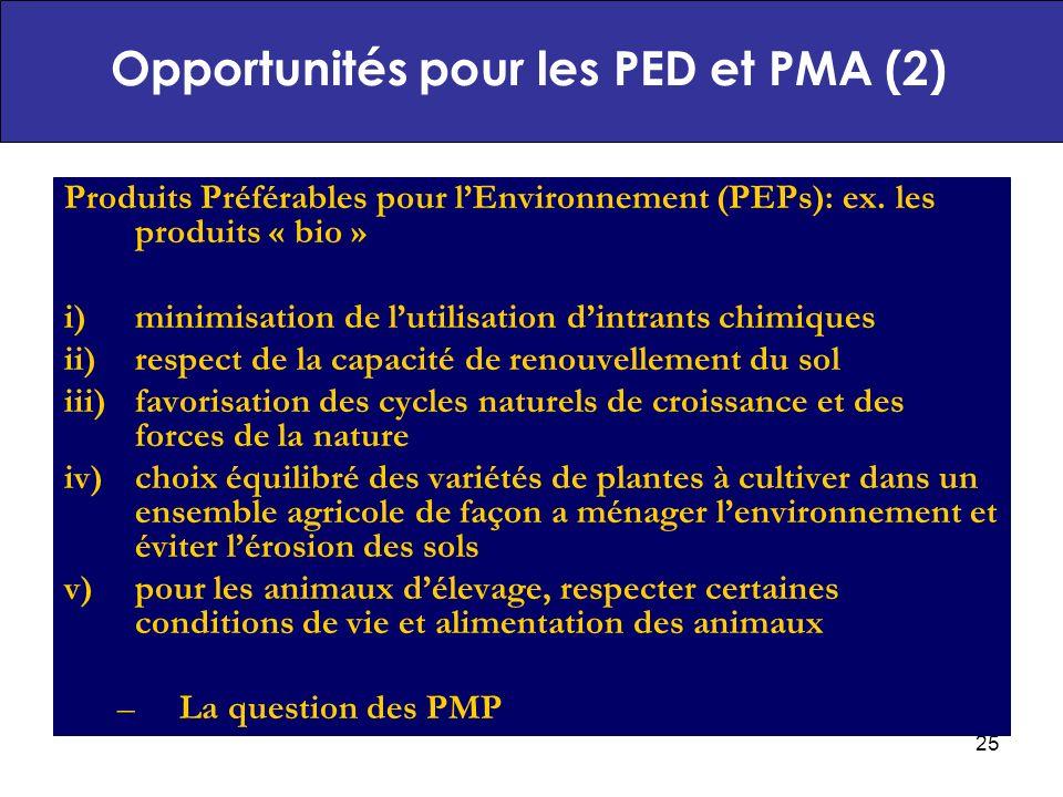 25 Produits Préférables pour lEnvironnement (PEPs): ex.