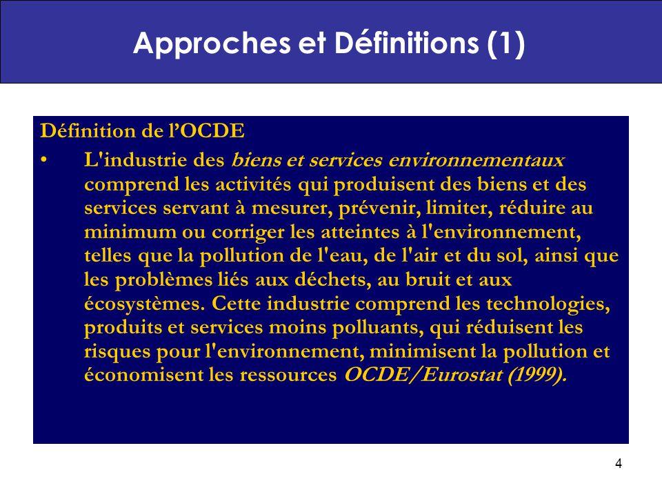 5 - Liste APEC (1995-1998): Objectif de négociation: éviter linclusion de biens « ambigus » (produits similaires, processus et méthodes de production) Approches et Définitions (2)