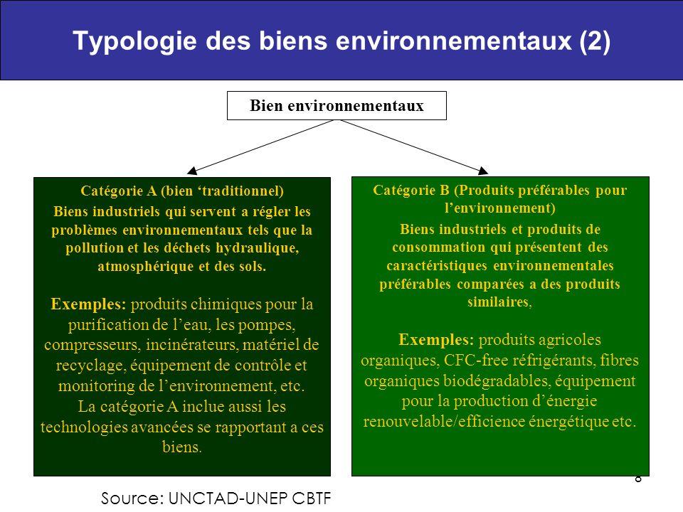 8 Typologie des biens environnementaux (2) Catégorie A (bien traditionnel) Biens industriels qui servent a régler les problèmes environnementaux tels que la pollution et les déchets hydraulique, atmosphérique et des sols.