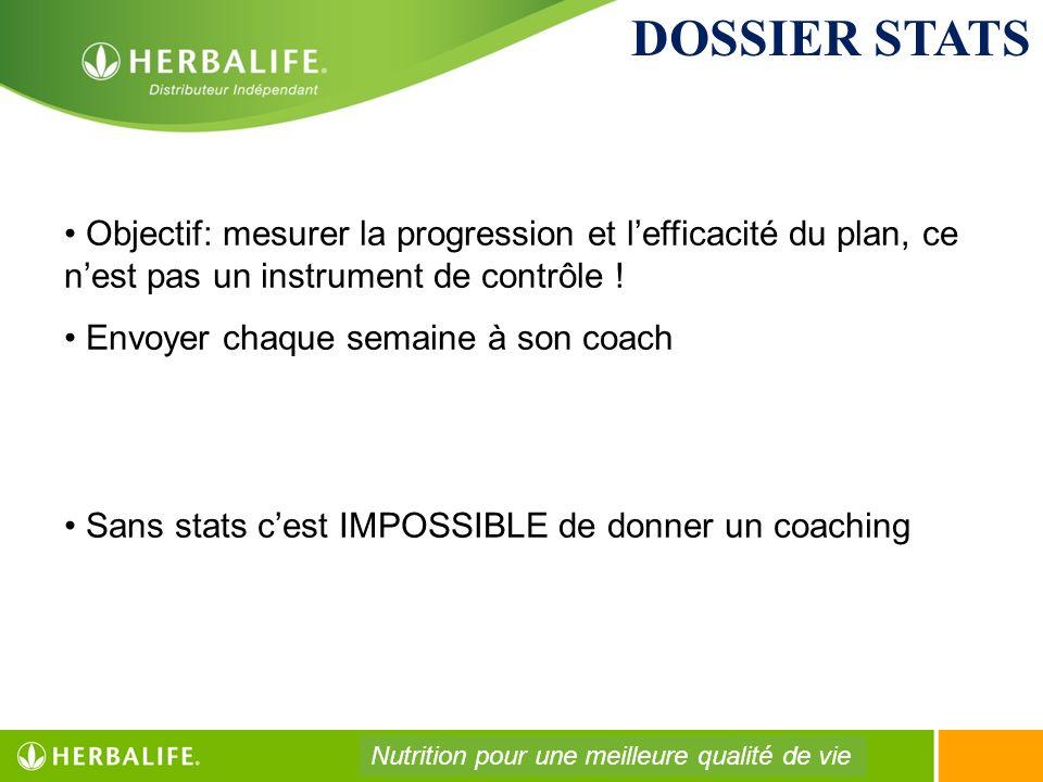 DOSSIER STATS Objectif: mesurer la progression et lefficacité du plan, ce nest pas un instrument de contrôle ! Envoyer chaque semaine à son coach Sans