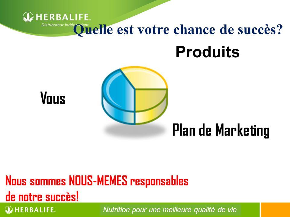 Quelle est votre chance de succès? Produits Plan de Marketing Vous Nous sommes NOUS-MEMES responsables de notre succès! Nutrition pour une meilleure q