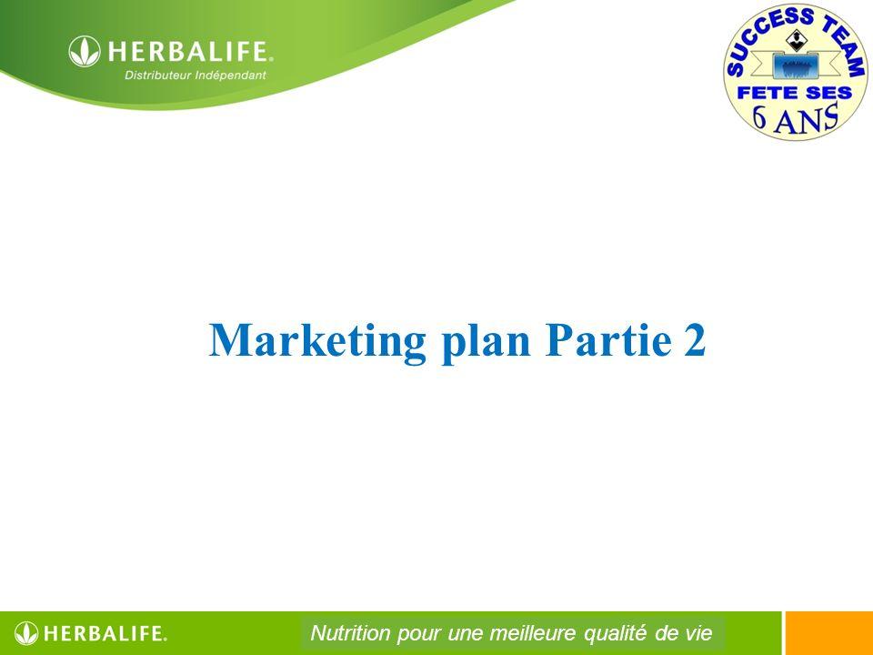 Marketing plan Partie 2 Nutrition pour une meilleure qualité de vie
