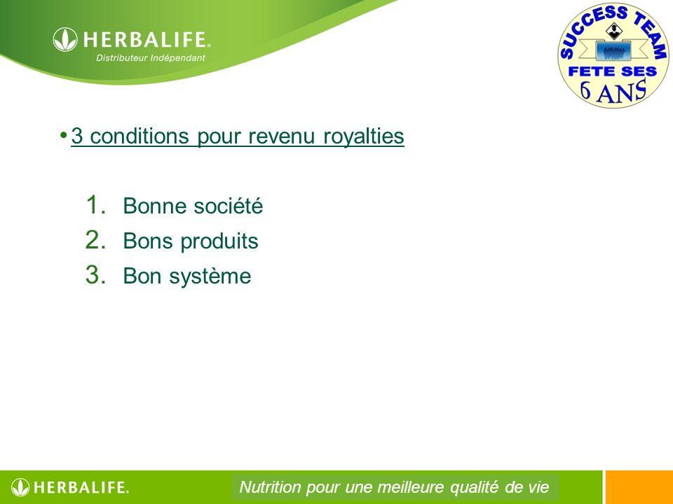 3 conditions pour revenu royalties 1. Bonne société 2. Bons produits 3. Bon système Nutrition pour une meilleure qualité de vie