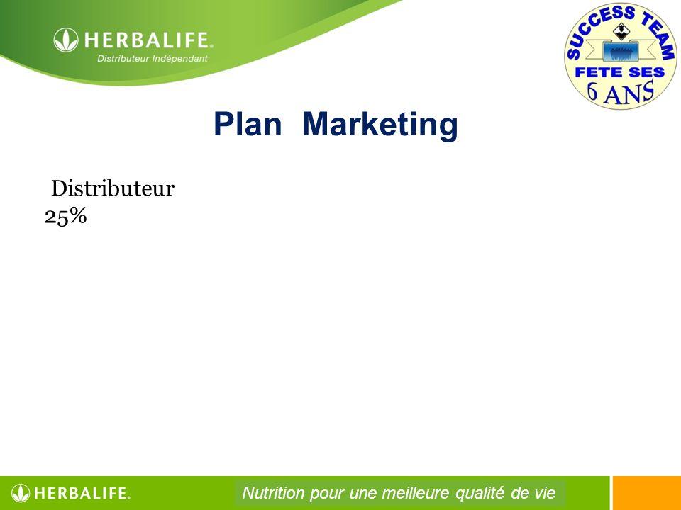 Plan Marketing Distributeur 25% Nutrition pour une meilleure qualité de vie
