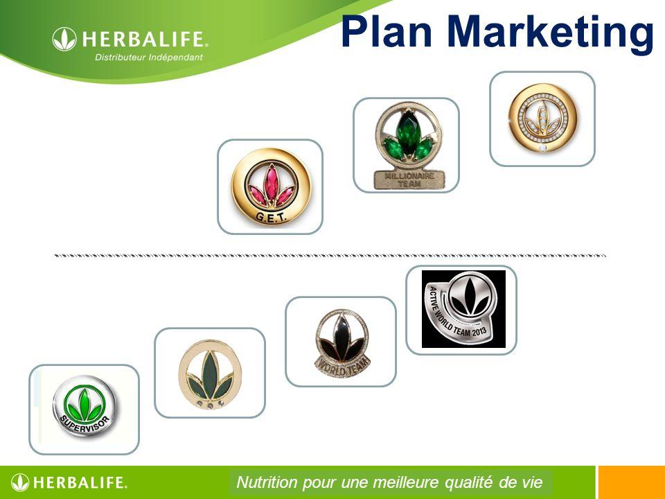 Plan Marketing Nutrition pour une meilleure qualité de vie