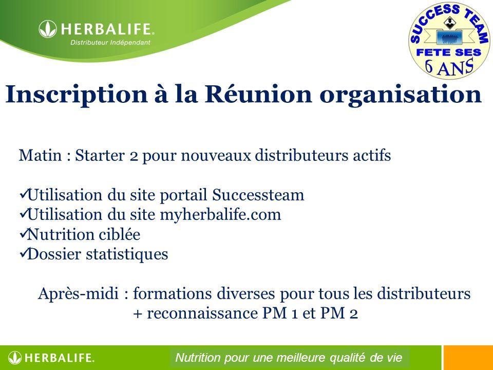 Inscription à la Réunion organisation Matin : Starter 2 pour nouveaux distributeurs actifs Utilisation du site portail Successteam Utilisation du site