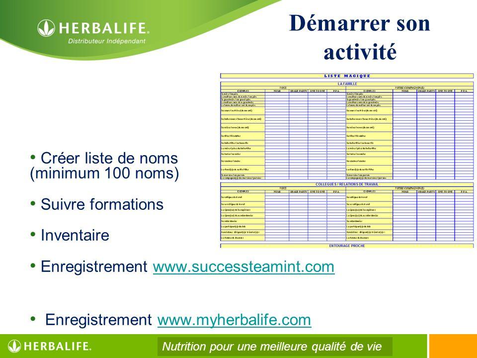 Créer liste de noms (minimum 100 noms) Suivre formations Inventaire Enregistrement www.successteamint.comwww.successteamint.com Enregistrement www.myh