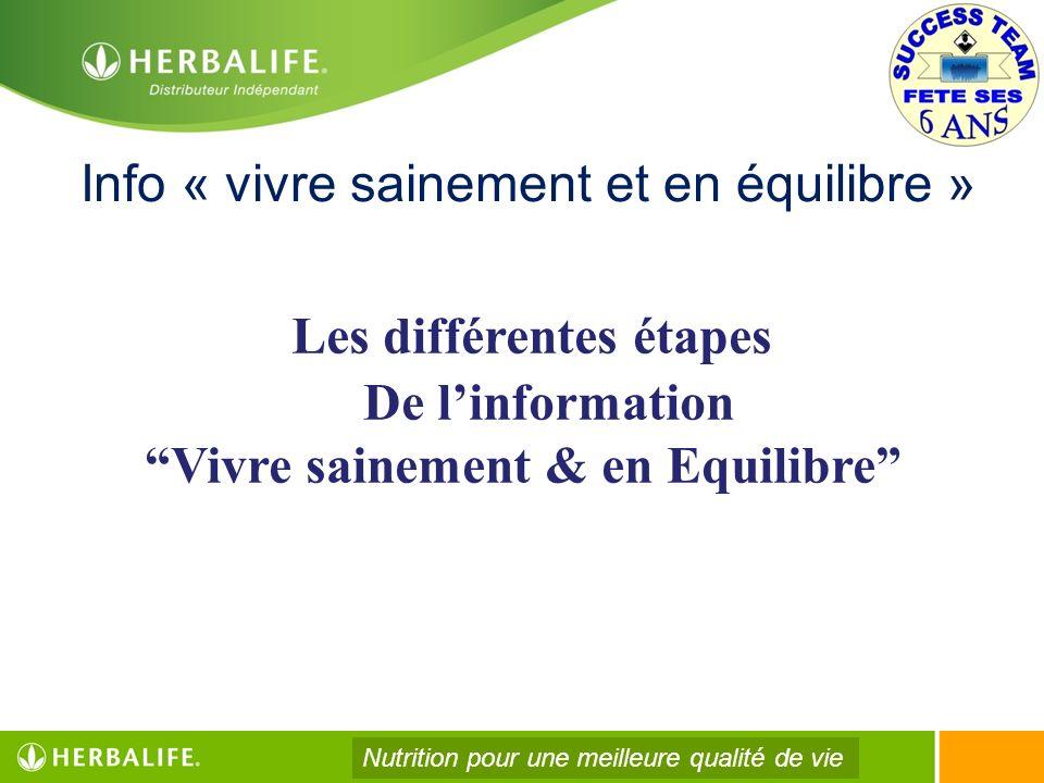 Les différentes étapes De linformation Vivre sainement & en Equilibre Info « vivre sainement et en équilibre » Nutrition pour une meilleure qualité de