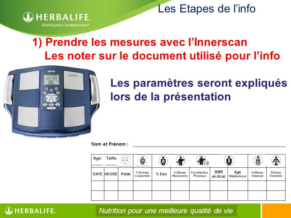 1) Prendre les mesures avec lInnerscan Les noter sur le document utilisé pour linfo Les paramètres seront expliqués lors de la présentation Les Etapes
