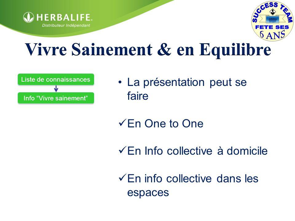 La présentation peut se faire En One to One En Info collective à domicile En info collective dans les espaces Info Vivre sainement Liste de connaissan