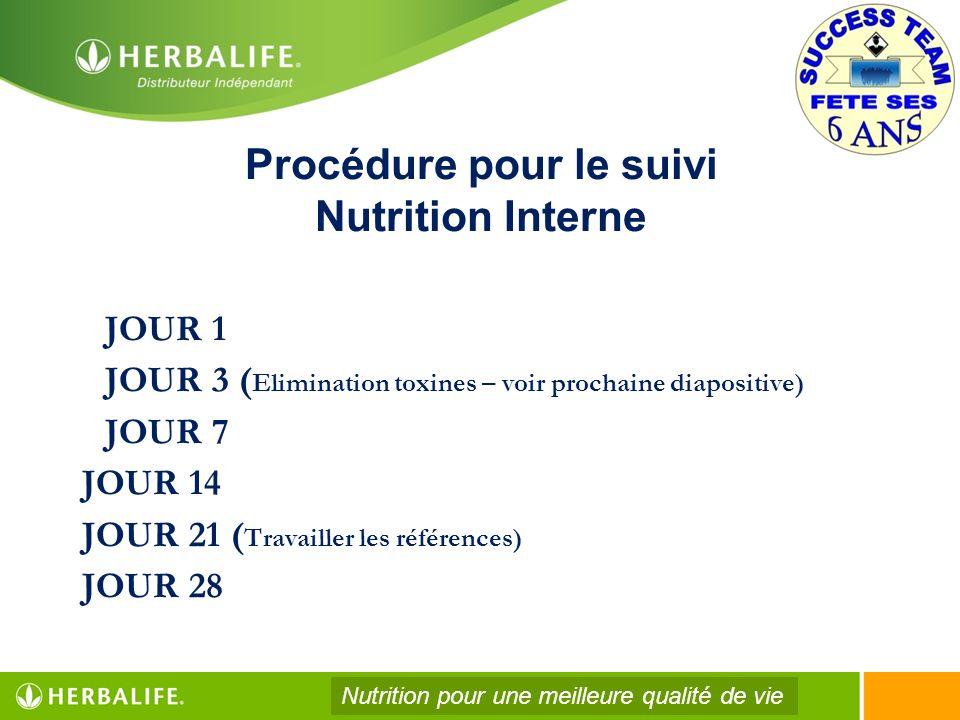 Procédure pour le suivi Nutrition Interne JOUR 1 JOUR 3 ( Elimination toxines – voir prochaine diapositive) JOUR 7 JOUR 14 JOUR 21 ( Travailler les ré