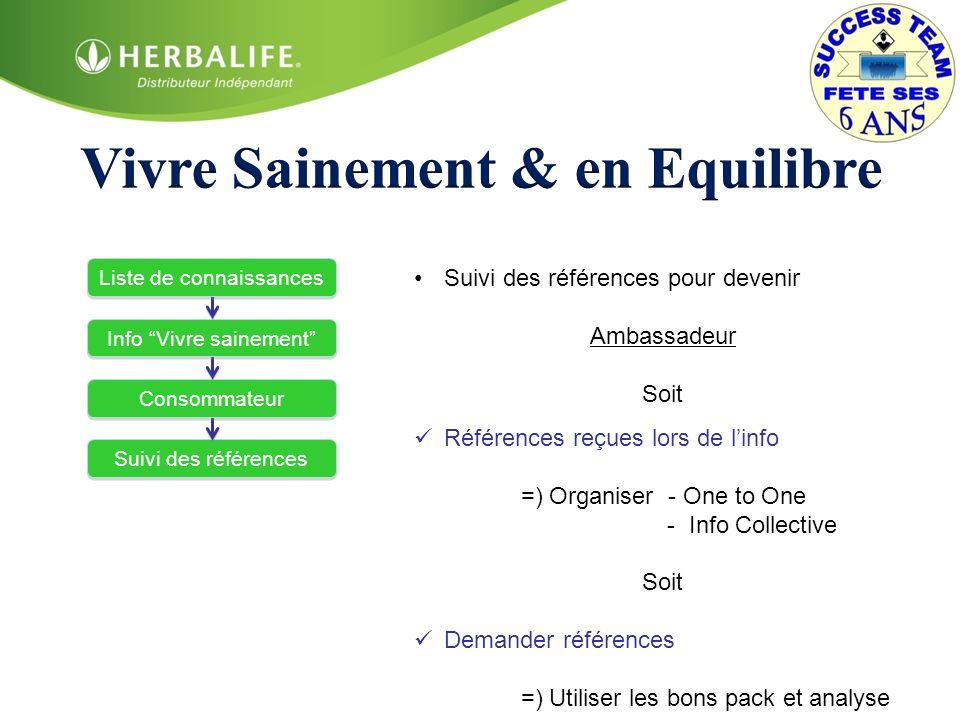 Plan Marketing DistributeurSenior Consultant 25% 35% 1 mois 500PV 35% à vie Nutrition pour une meilleure qualité de vie