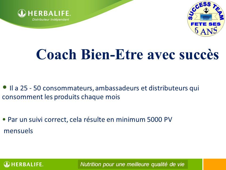 Coach Bien-Etre avec succès Il a 25 - 50 consommateurs, ambassadeurs et distributeurs qui consomment les produits chaque mois Par un suivi correct, ce