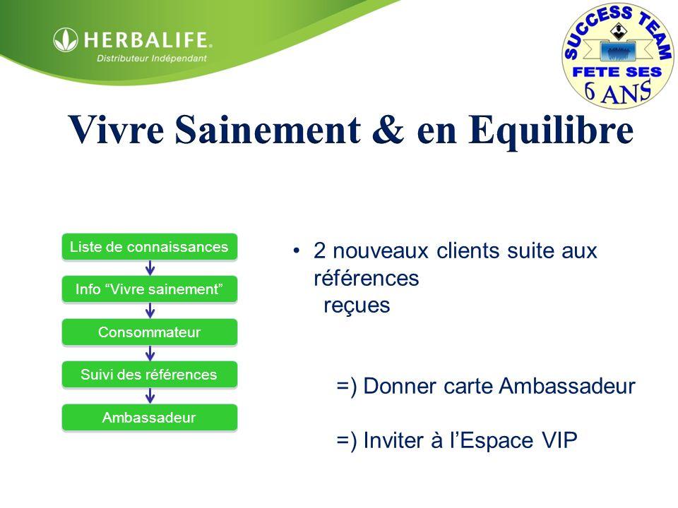 2 nouveaux clients suite aux références reçues =) Donner carte Ambassadeur =) Inviter à lEspace VIP Ambassadeur Suivi des références Consommateur Info