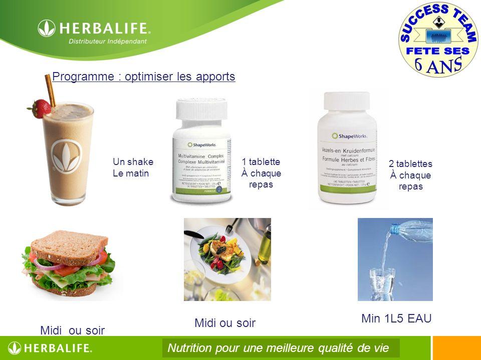 Programme : optimiser les apports Midi ou soir Min 1L5 EAU 1 tablette À chaque repas 2 tablettes À chaque repas Un shake Le matin Nutrition pour une m
