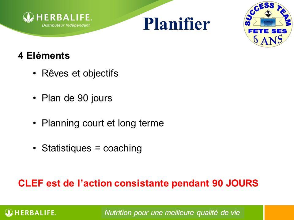 Planifier 4 Eléments Rêves et objectifs Plan de 90 jours Planning court et long terme Statistiques = coaching CLEF est de laction consistante pendant