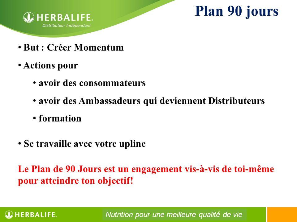 Plan 90 jours But : Créer Momentum Actions pour avoir des consommateurs avoir des Ambassadeurs qui deviennent Distributeurs formation Se travaille ave