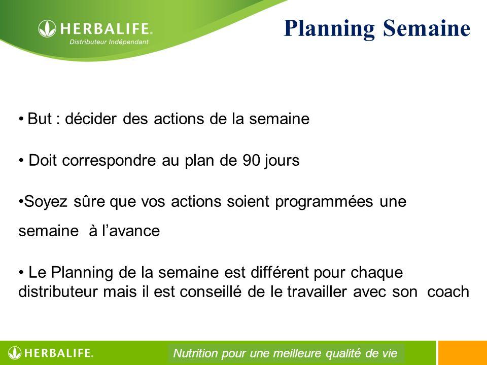 Planning Semaine But : décider des actions de la semaine Doit correspondre au plan de 90 jours Soyez sûre que vos actions soient programmées une semai