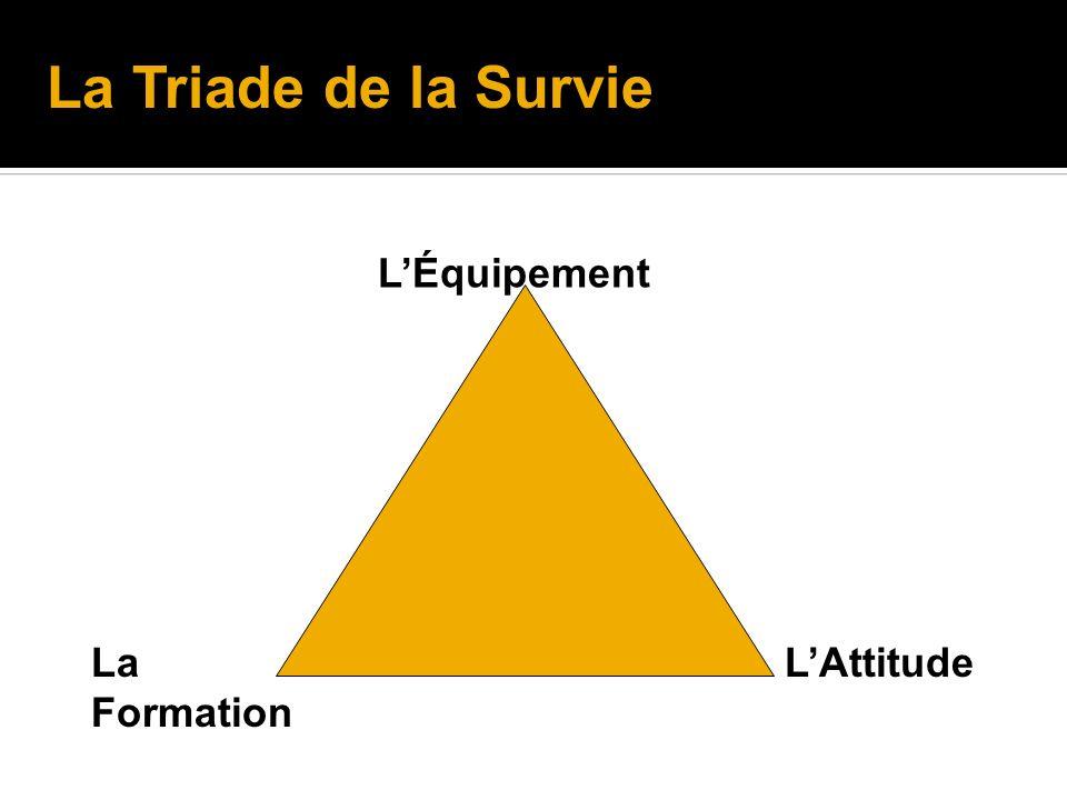 LÉquipement La Formation LAttitude La Triade de la Survie