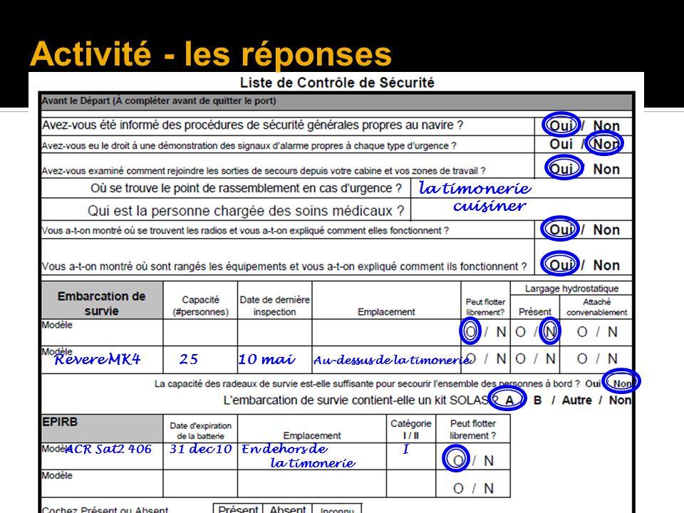 la timonerie cuisiner Revere MK4 25 10 mai Au-dessus de la timonerie ACR Sat2 406 31 dec 10 En dehors de I la timonerie Activité - les réponses