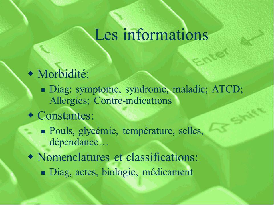 Les informations Morbidité: Diag: symptome, syndrome, maladie; ATCD; Allergies; Contre-indications Constantes: Pouls, glycémie, température, selles, dépendance… Nomenclatures et classifications: Diag, actes, biologie, médicament