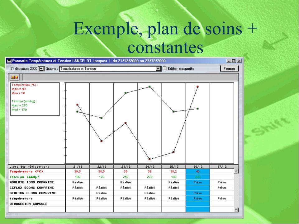 Exemple, plan de soins + constantes