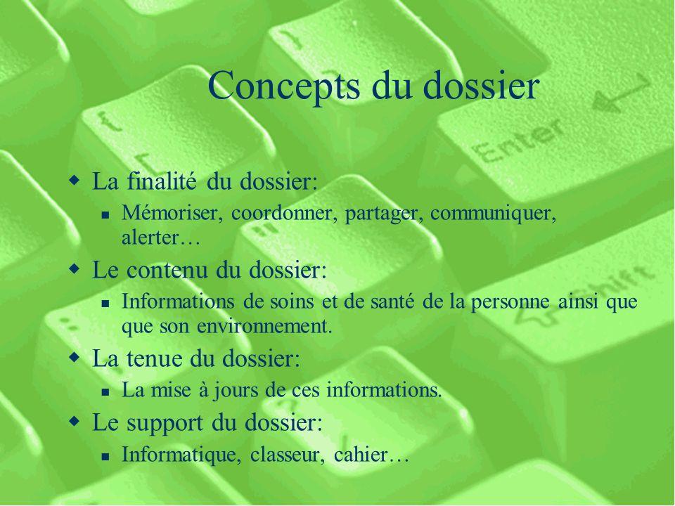 Concepts du dossier La finalité du dossier: Mémoriser, coordonner, partager, communiquer, alerter… Le contenu du dossier: Informations de soins et de santé de la personne ainsi que que son environnement.