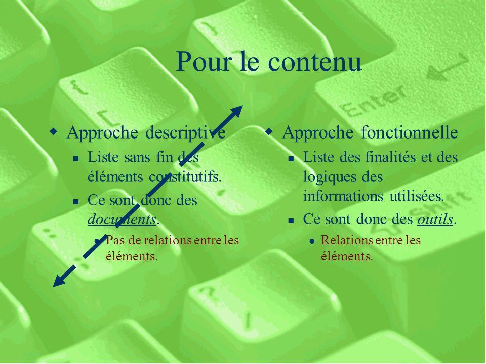 Pour le contenu Approche descriptive Liste sans fin des éléments constitutifs.