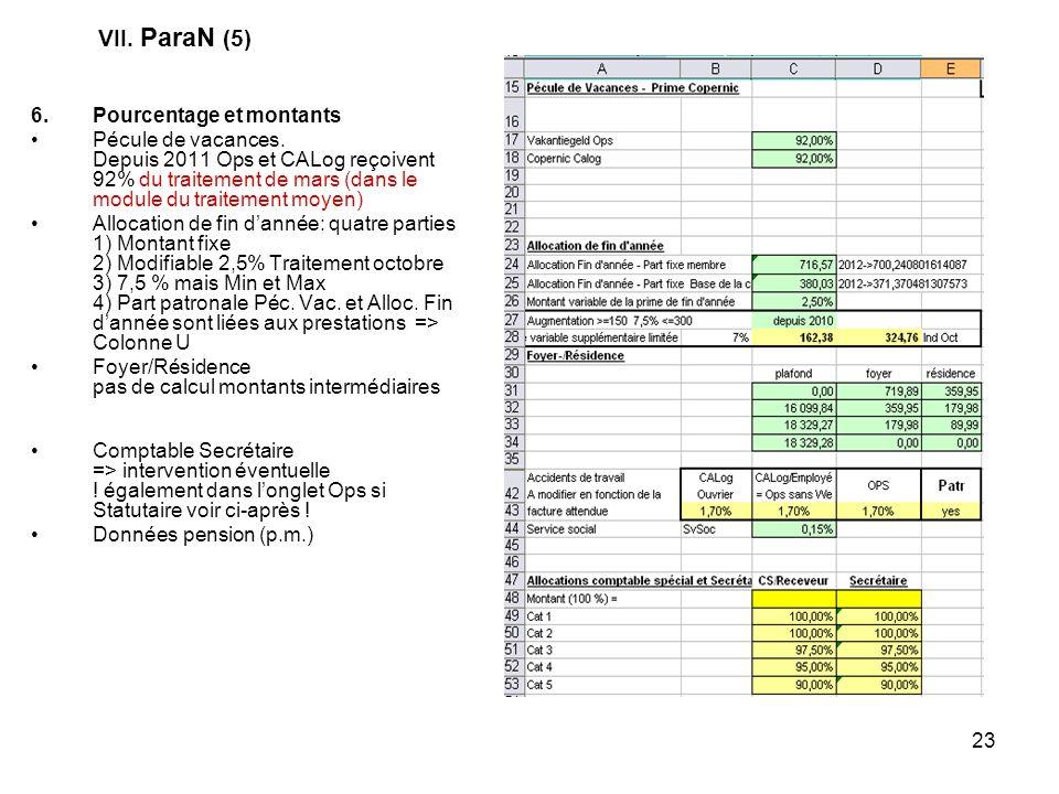 23 VII. ParaN (5) 6.Pourcentage et montants Pécule de vacances. Depuis 2011 Ops et CALog reçoivent 92% du traitement de mars (dans le module du traite