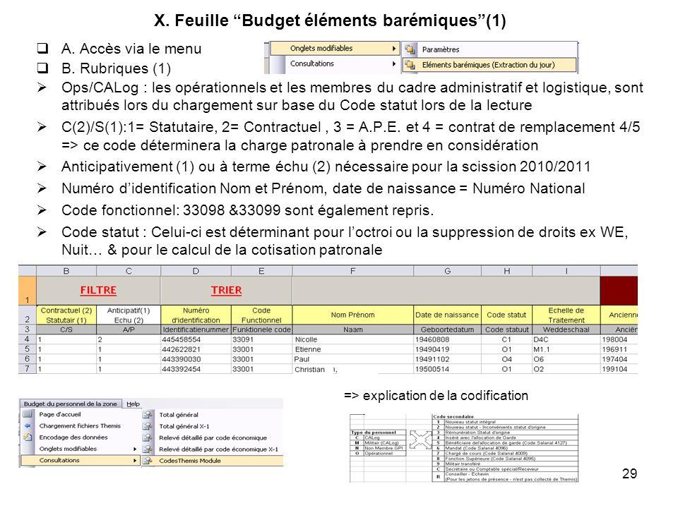 29 X. Feuille Budget éléments barémiques(1) A. Accès via le menu B. Rubriques (1) Ops/CALog : les opérationnels et les membres du cadre administratif