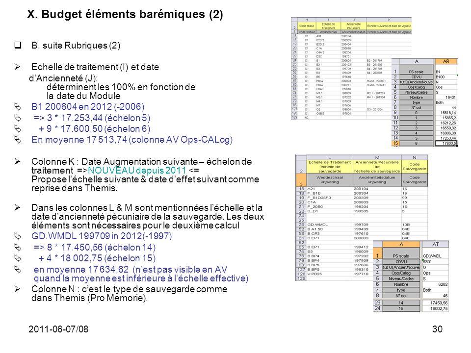 2011-06-07/0830 X. Budget éléments barémiques (2) B. suite Rubriques (2) Echelle de traitement (I) et date dAncienneté (J): déterminent les 100% en fo