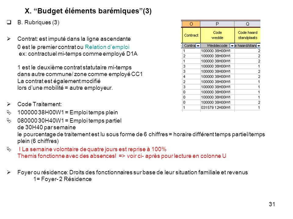 31 X. Budget éléments barémiques(3) B. Rubriques (3) Contrat: est imputé dans la ligne ascendante 0 est le premier contrat ou Relation demploi ex: con