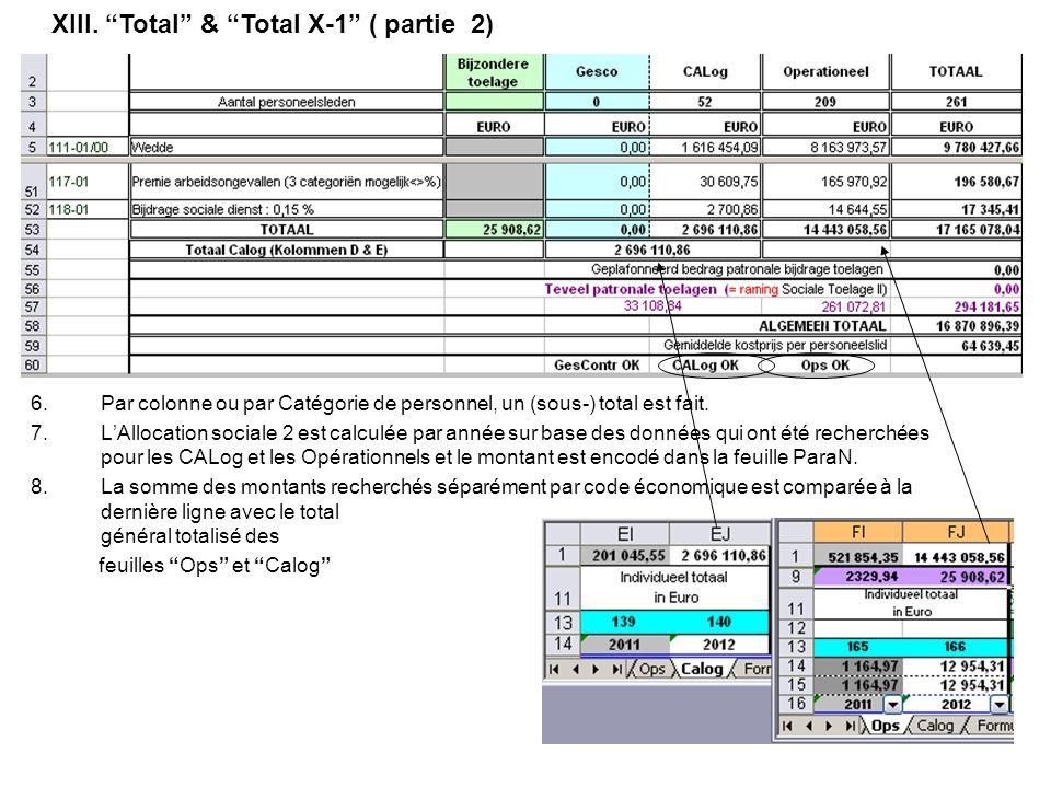 42 6.Par colonne ou par Catégorie de personnel, un (sous-) total est fait. 7.LAllocation sociale 2 est calculée par année sur base des données qui ont